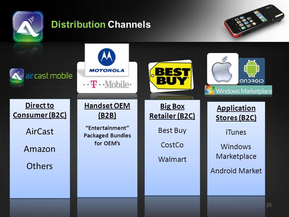 26 Distribution Channels