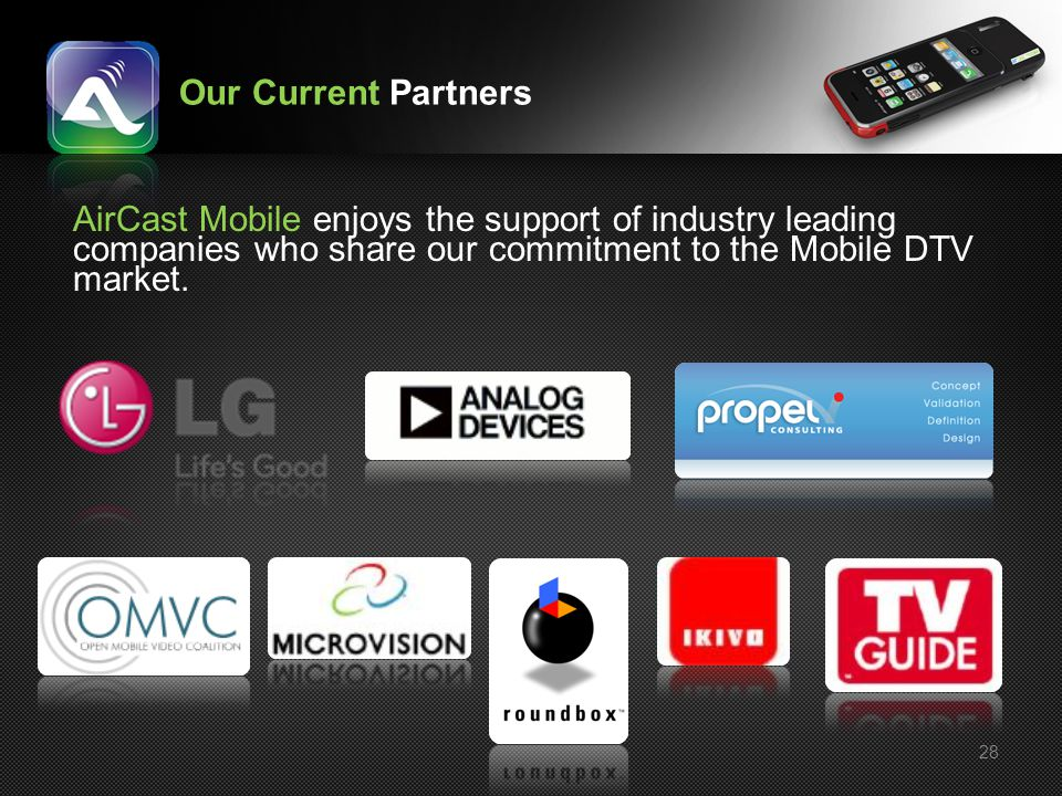 28 Our Current Partners AirCast Mobile enjoys the support of industry leading companies who share our commitment to the Mobile DTV market.