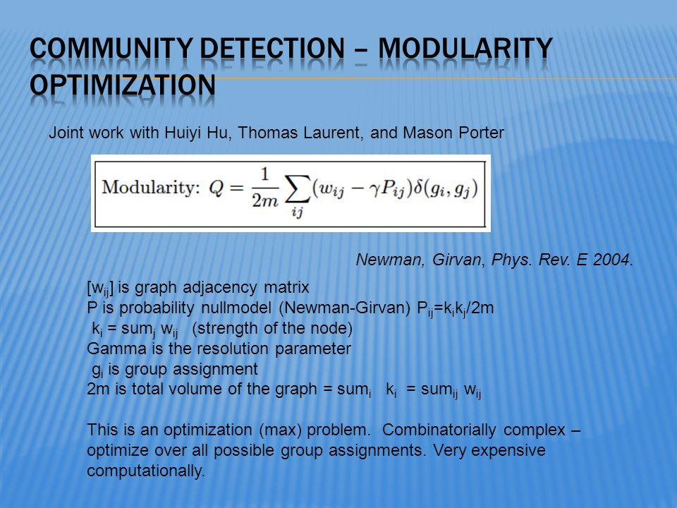 Joint work with Huiyi Hu, Thomas Laurent, and Mason Porter [w ij ] is graph adjacency matrix P is probability nullmodel (Newman-Girvan) P ij =k i k j