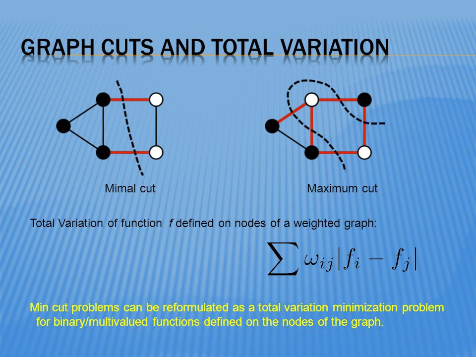 Mimal cutMaximum cut Total Variation of function f defined on nodes of a weighted graph: Min cut problems can be reformulated as a total variation min