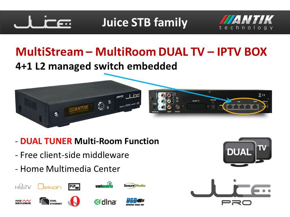 - DUAL TUNER Multi-Room Function - Free client-side middleware - Home Multimedia Center MultiStream – MultiRoom DUAL TV – IPTV BOX 4+1 L2 managed swit