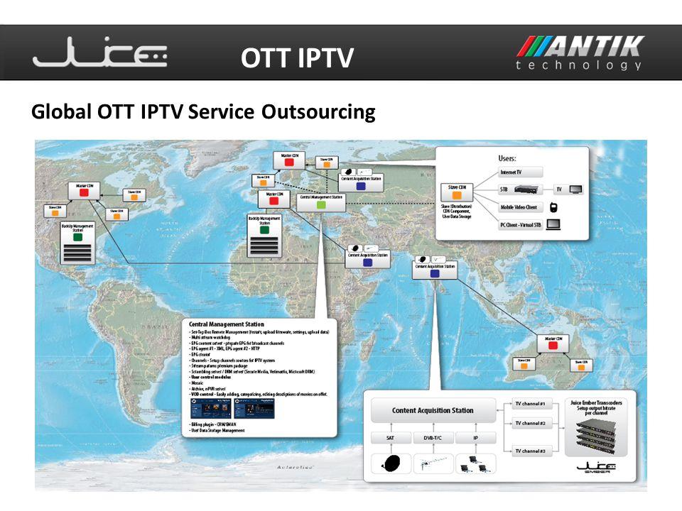 OTT IPTV Global OTT IPTV Service Outsourcing