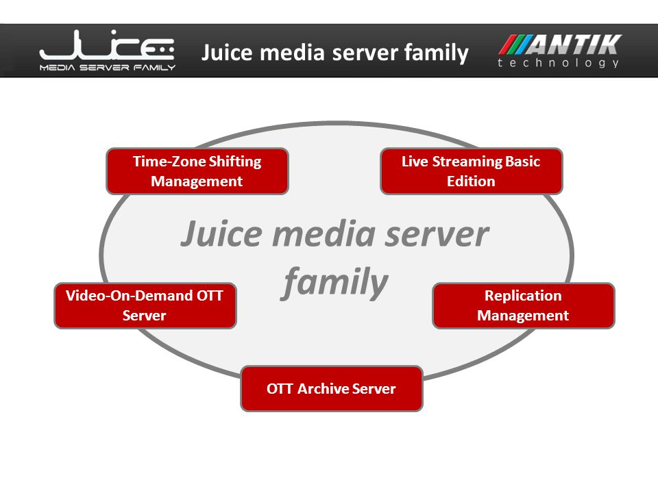 Juice media server family Live Streaming Basic Edition Replication Management OTT Archive Server Video-On-Demand OTT Server Time-Zone Shifting Managem