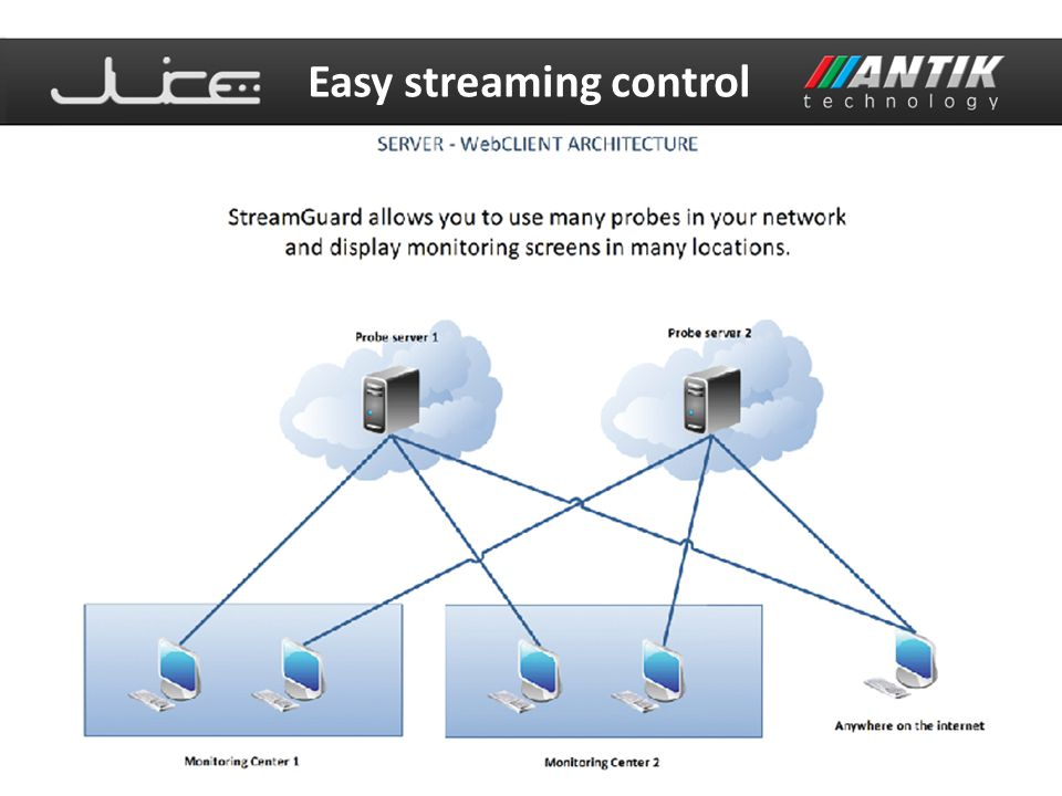 Juice IPTV Middleware The power of Juice Set-Top Box Free built in middleware client inside each set-top box Suitable for wide range of service operators Customization is available IMS – Middleware control centre VoD, PVR, nPVR, EPG, PiP, Timeshifting, Mosaic… Juice Middleware