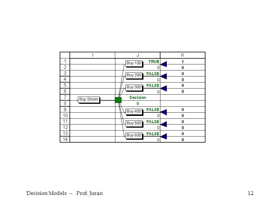 Decision Models -- Prof. Juran12