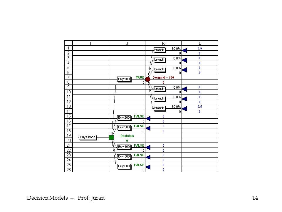 Decision Models -- Prof. Juran14