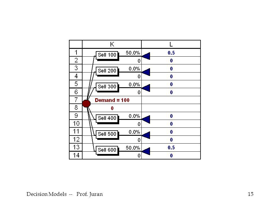 Decision Models -- Prof. Juran15