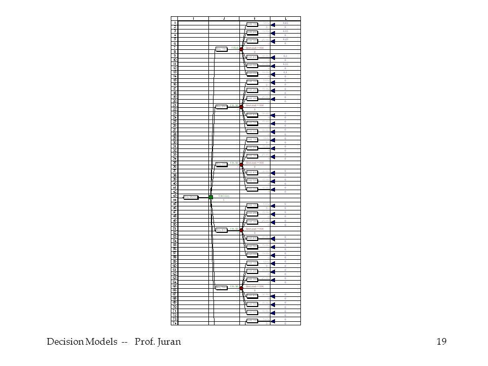 Decision Models -- Prof. Juran19