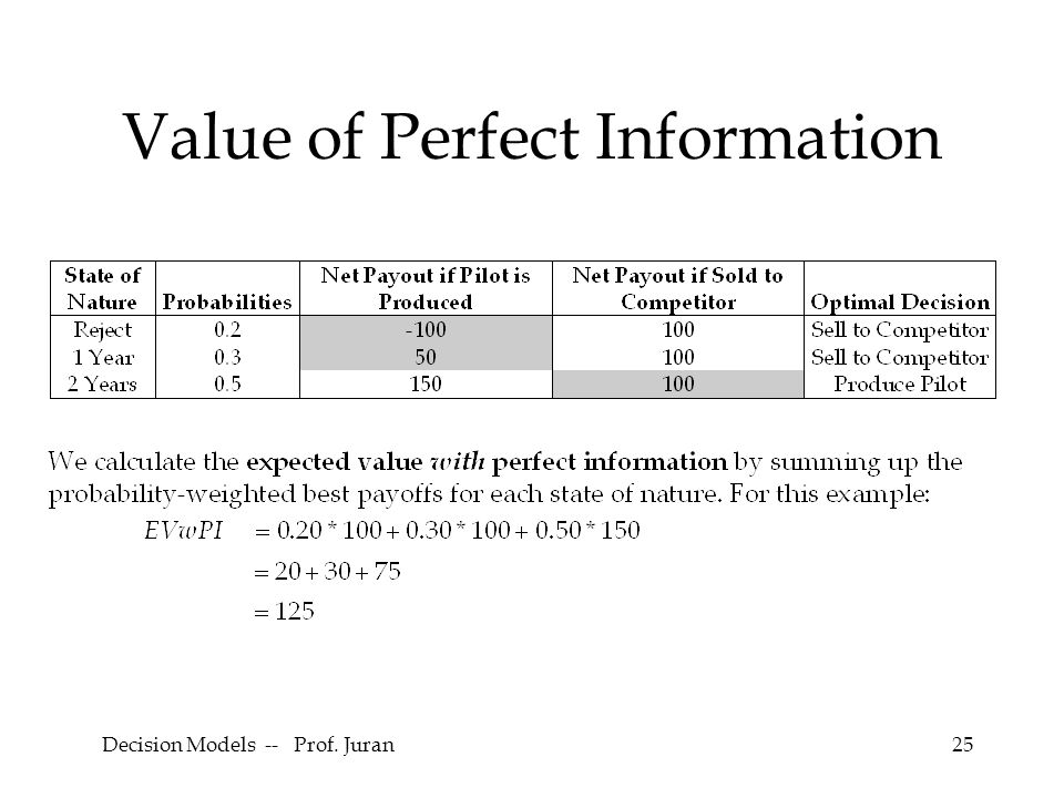 Decision Models -- Prof. Juran25 Value of Perfect Information
