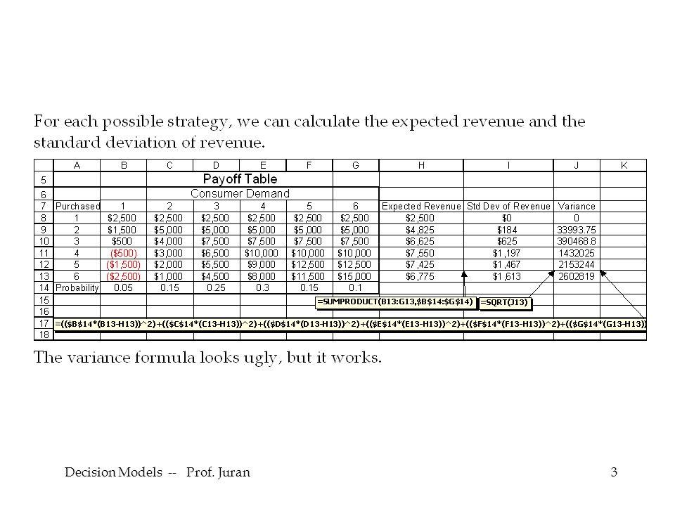 Decision Models -- Prof. Juran3