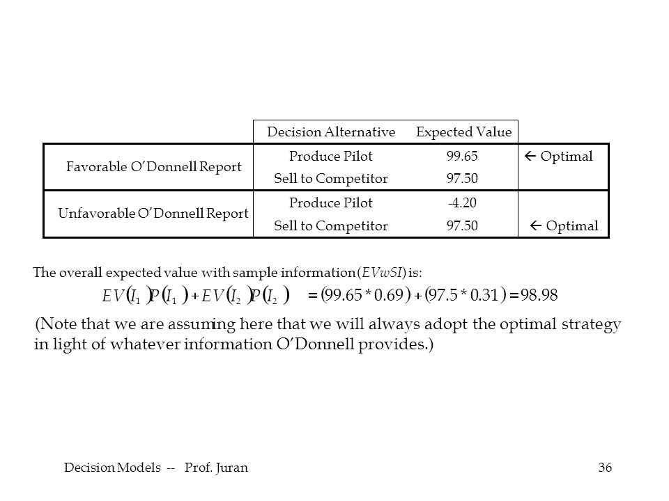 Decision Models -- Prof. Juran36 Decision Alternative Expected Value Produce Pilot 99.65 Optimal Favorable ODonnell Report Sell to Competitor 97.50 Pr