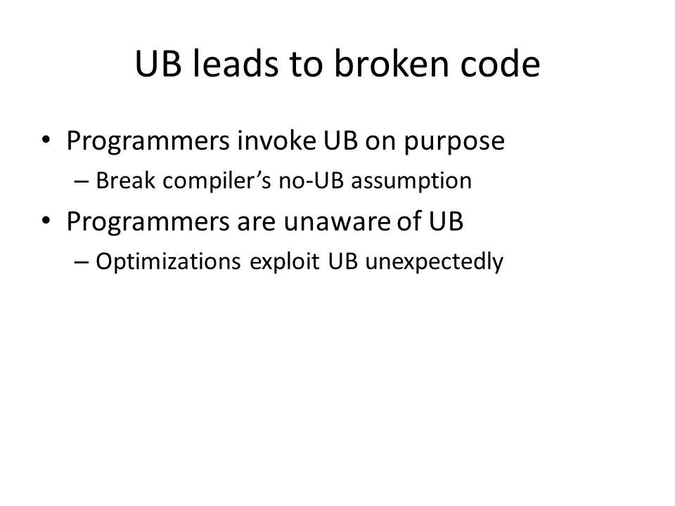 UB leads to broken code Programmers invoke UB on purpose – Break compilers no-UB assumption Programmers are unaware of UB – Optimizations exploit UB u