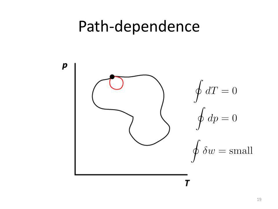 Path-dependence 19