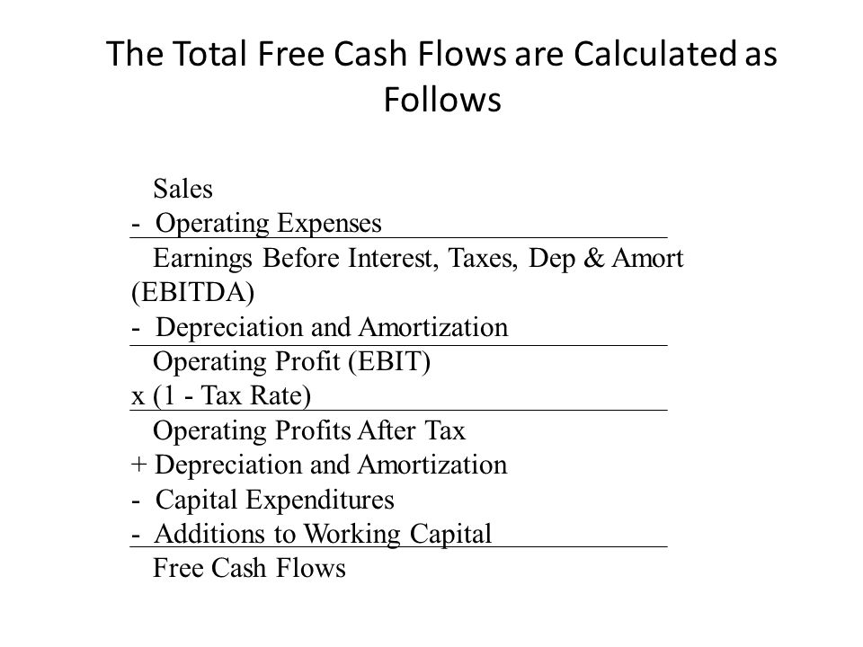 The Total Free Cash Flows are Calculated as Follows Sales - Operating Expenses Earnings Before Interest, Taxes, Dep & Amort (EBITDA) - Depreciation an