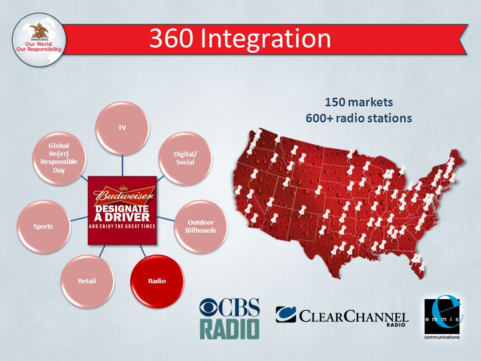 150 markets 600+ radio stations