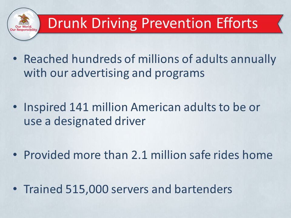 Drunk Driving Prevention Efforts Reached hundreds of millions of adults annually with our advertising and programs Inspired 141 million American adult