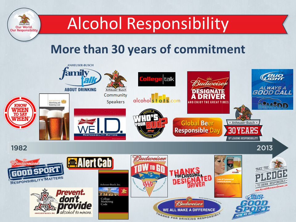 Alcohol Responsibility More than 30 years of commitment