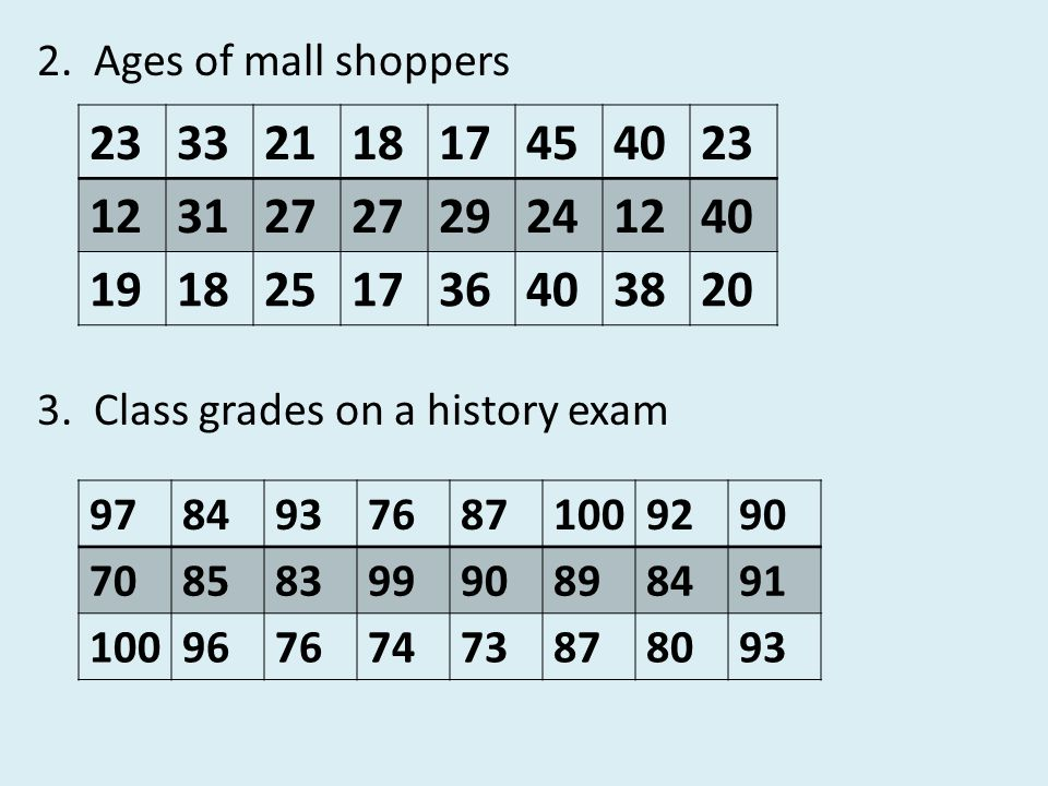 2. Ages of mall shoppers 2333211817454023 123127 29241240 1918251736403820 3. Class grades on a history exam 97849376871009290 7085839990898491 100967