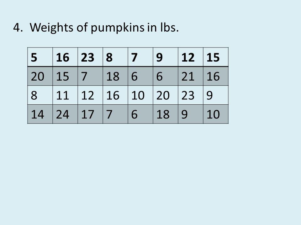 4. Weights of pumpkins in lbs. 516238791215 2015718662116 81112161020239 1424177618910