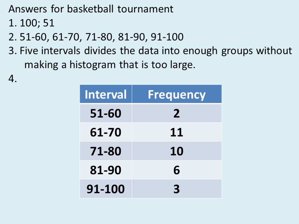 Answers for basketball tournament 1.100; 51 2.51-60, 61-70, 71-80, 81-90, 91-100 3.Five intervals divides the data into enough groups without making a