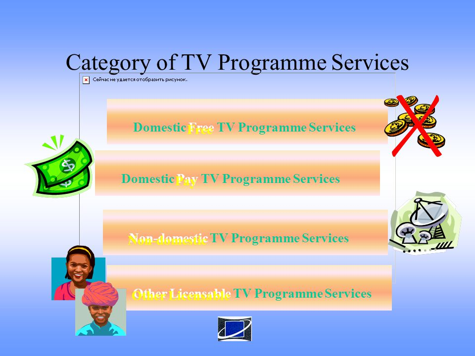 Category of TV Programme Services Domestic Free TV Programme Services Other Licensable TV Programme Services Pay Other Licensable Domestic Pay TV Prog