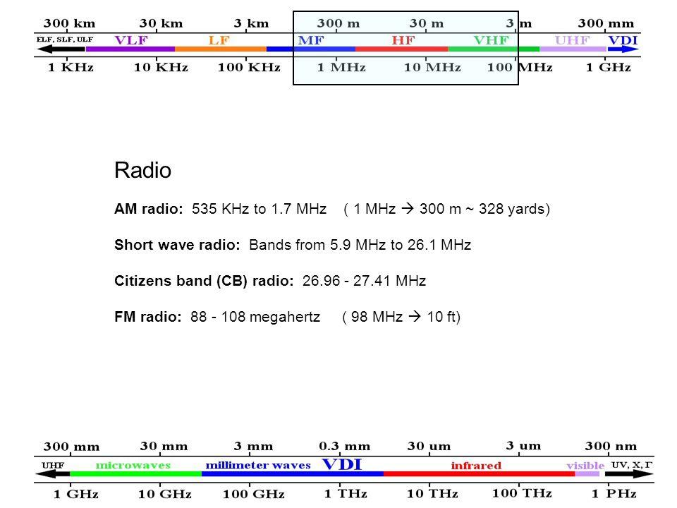 Radio AM radio: 535 KHz to 1.7 MHz ( 1 MHz 300 m ~ 328 yards) Short wave radio: Bands from 5.9 MHz to 26.1 MHz Citizens band (CB) radio: 26.96 - 27.41 MHz FM radio: 88 - 108 megahertz ( 98 MHz 10 ft)