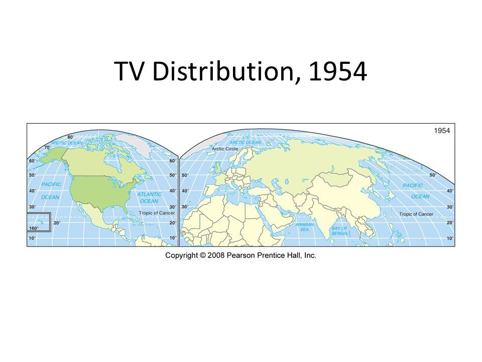 TV Distribution, 1954