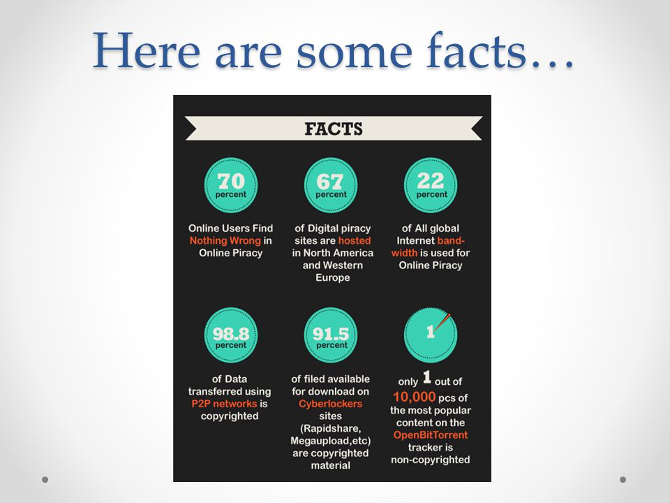 Here are some facts…