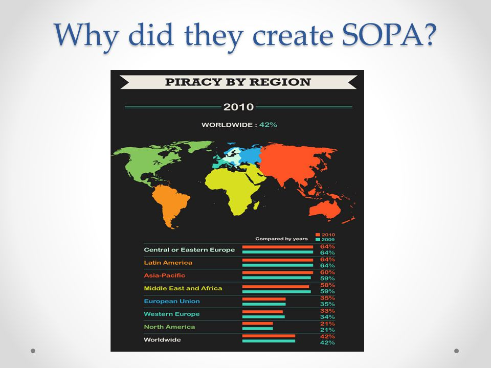 Why did they create SOPA?