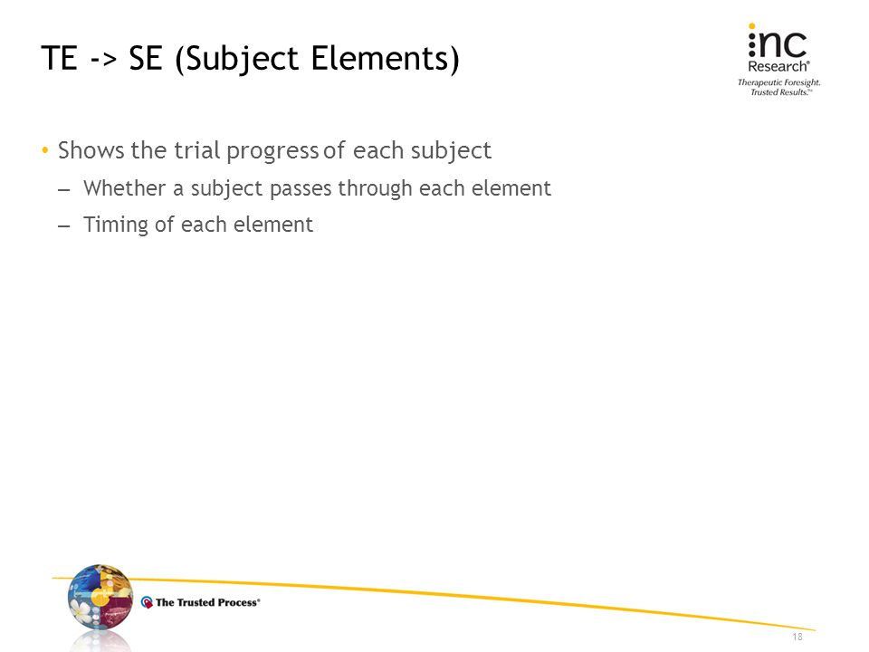 TE -> SE (Subject Elements) Shows the trial progress of each subject – Whether a subject passes through each element – Timing of each element 18