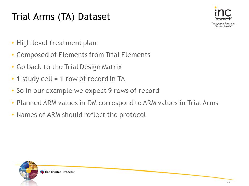 Trial Arms (TA) Dataset High level treatment plan Composed of Elements from Trial Elements Go back to the Trial Design Matrix 1 study cell = 1 row of record in TA So in our example we expect 9 rows of record Planned ARM values in DM correspond to ARM values in Trial Arms Names of ARM should reflect the protocol 20