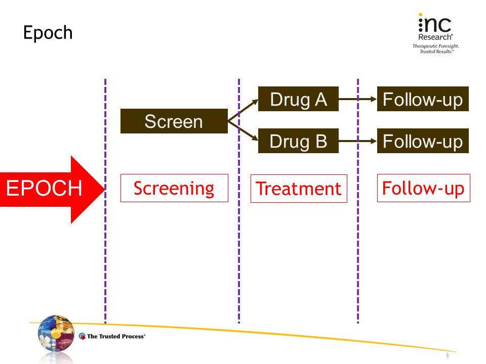 Epoch 9 Screen Drug A Drug B Follow-up Screening Treatment Follow-up EPOCH