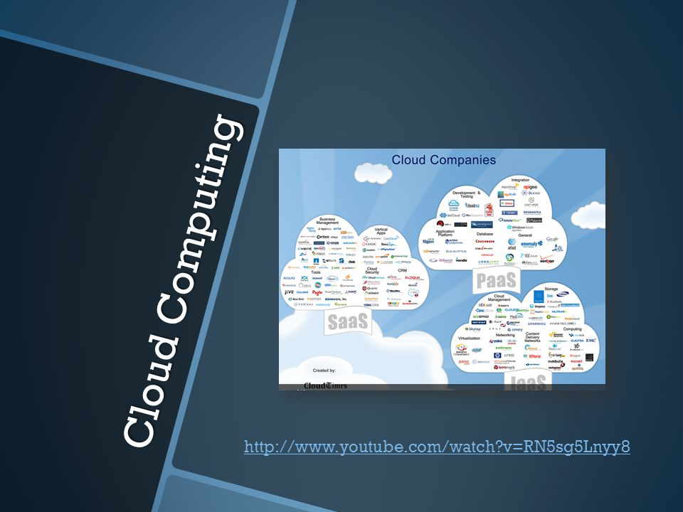 Cloud Computing http://www.youtube.com/watch?v=RN5sg5Lnyy8