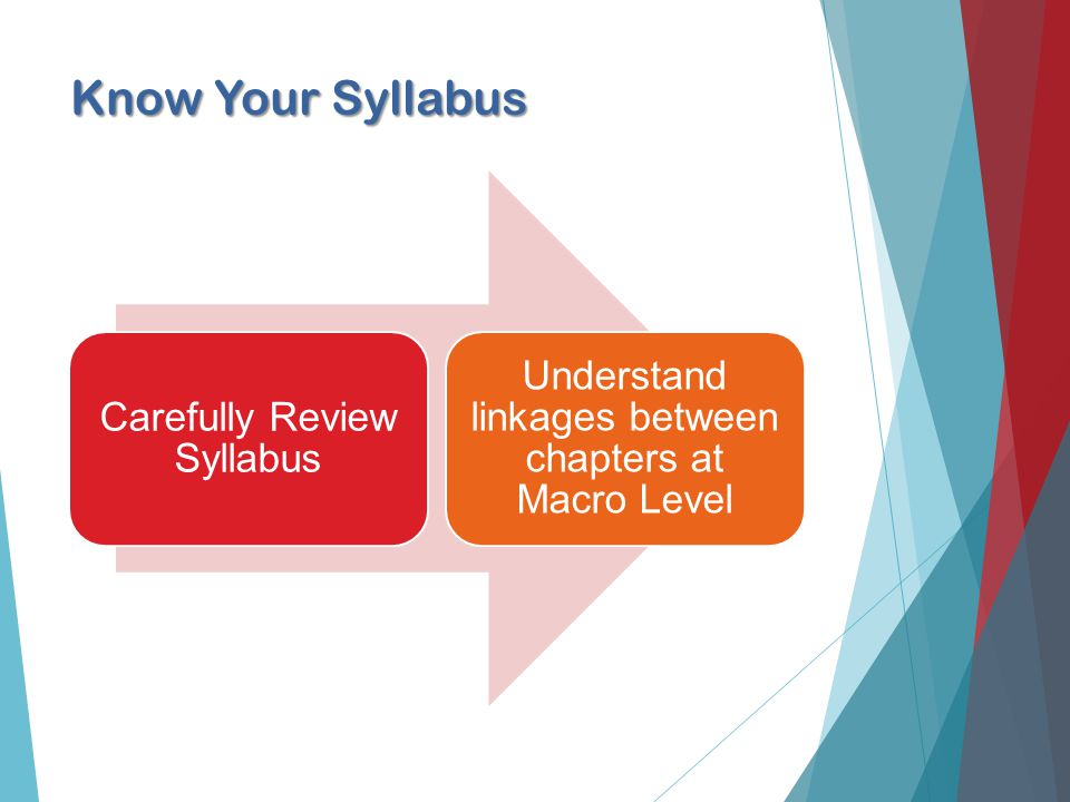 Know Your Syllabus Carefully Review Syllabus Understand linkages between chapters at Macro Level