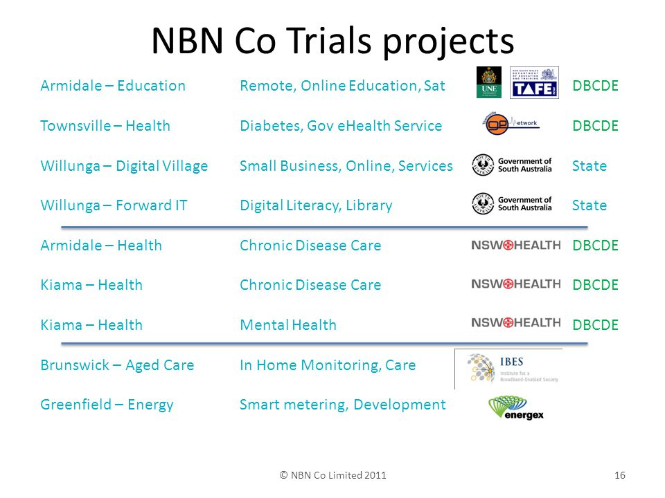 NBN Co Trials projects © NBN Co Limited 201116 Armidale – EducationRemote, Online Education, SatDBCDE Townsville – HealthDiabetes, Gov eHealth ServiceDBCDE Willunga – Digital VillageSmall Business, Online, ServicesState Willunga – Forward ITDigital Literacy, LibraryState Armidale – HealthChronic Disease CareDBCDE Kiama – HealthChronic Disease Care DBCDE Kiama – HealthMental HealthDBCDE Brunswick – Aged CareIn Home Monitoring, Care Greenfield – EnergySmart metering, Development