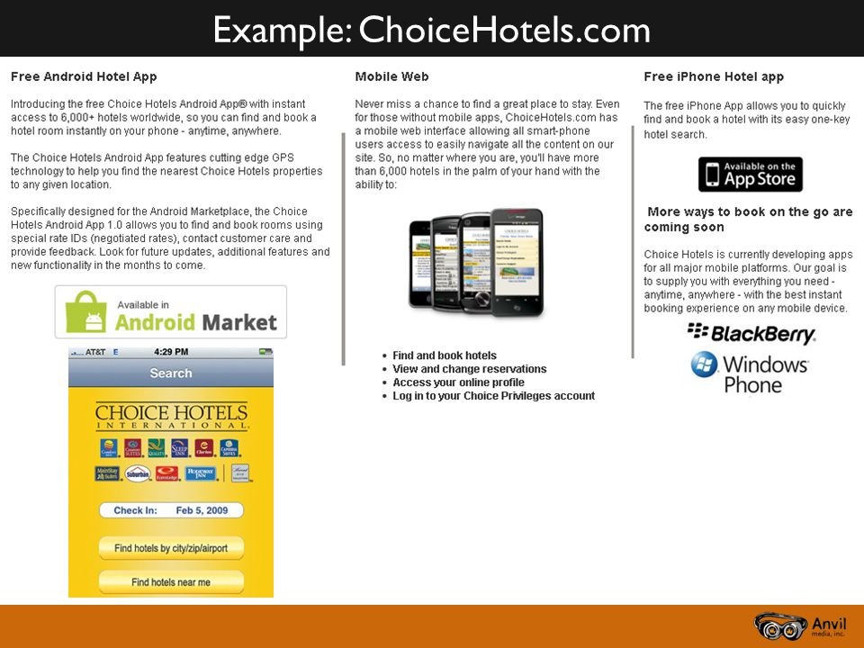 Example: ChoiceHotels.com