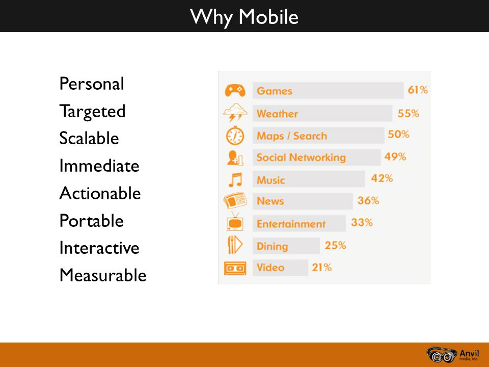 Mobile Marketing: New Frontier