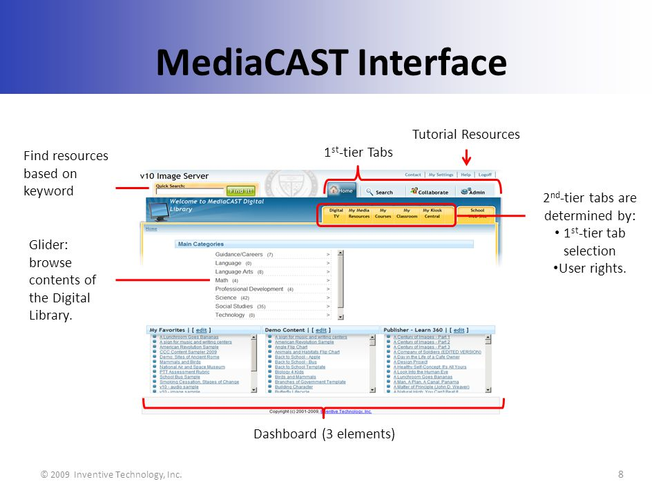 MediaCAST Interface © 2009 Inventive Technology, Inc.