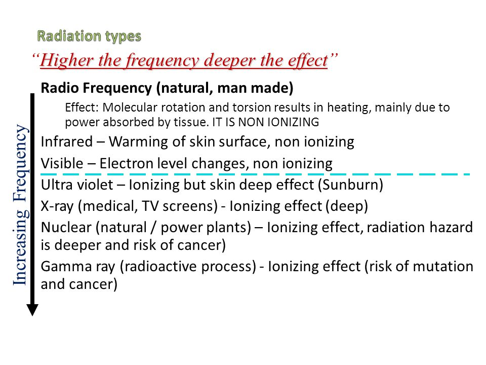 Radio Frequency (natural, man made) Effect: Molecular rotation and torsion results in heating, mainly due to power absorbed by tissue.