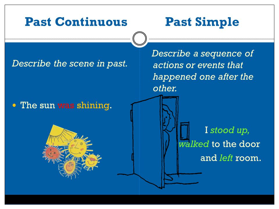 Past Continuous Past Simple Describe the scene in past. The sun was shining. Describe a sequence of actions or events that happened one after the othe