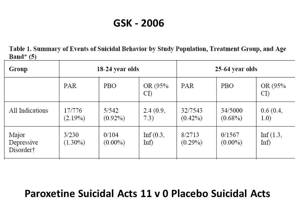 GSK - 2006 Paroxetine Suicidal Acts 11 v 0 Placebo Suicidal Acts