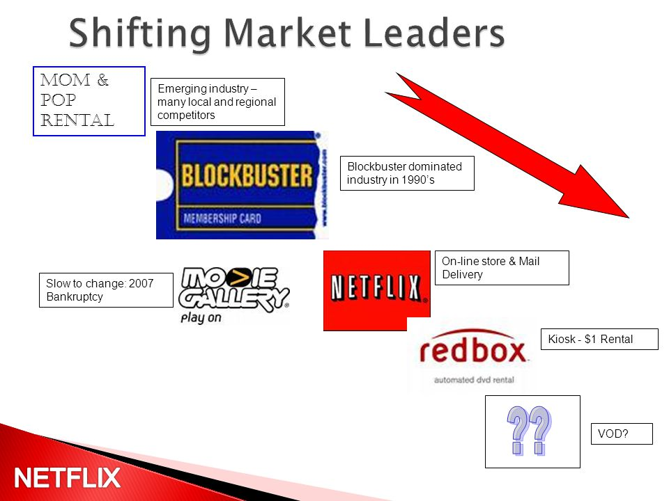 How can Netflix gain so much Capital to finance all these adjustments.