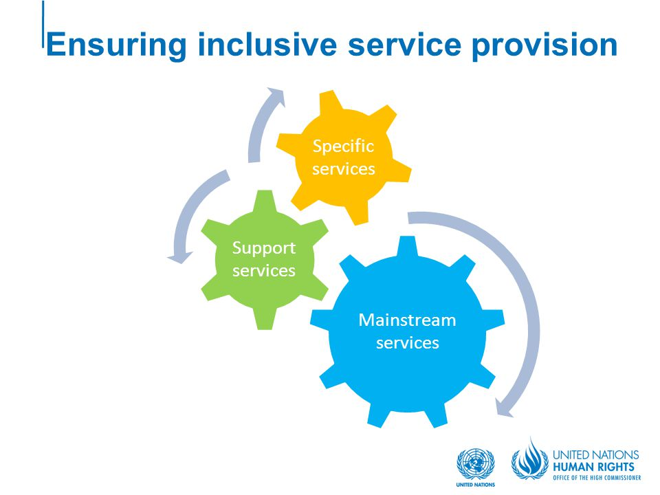 Ensuring inclusive service provision Mainstream services Support services Specific services