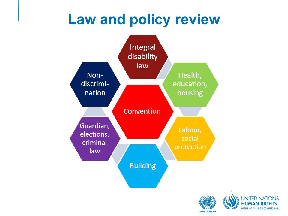 International and regional legal framework National legal framework National budget framework National policy framework Connecting laws, policies and budgets = Better implementation of laws and policies Budget/funding measures