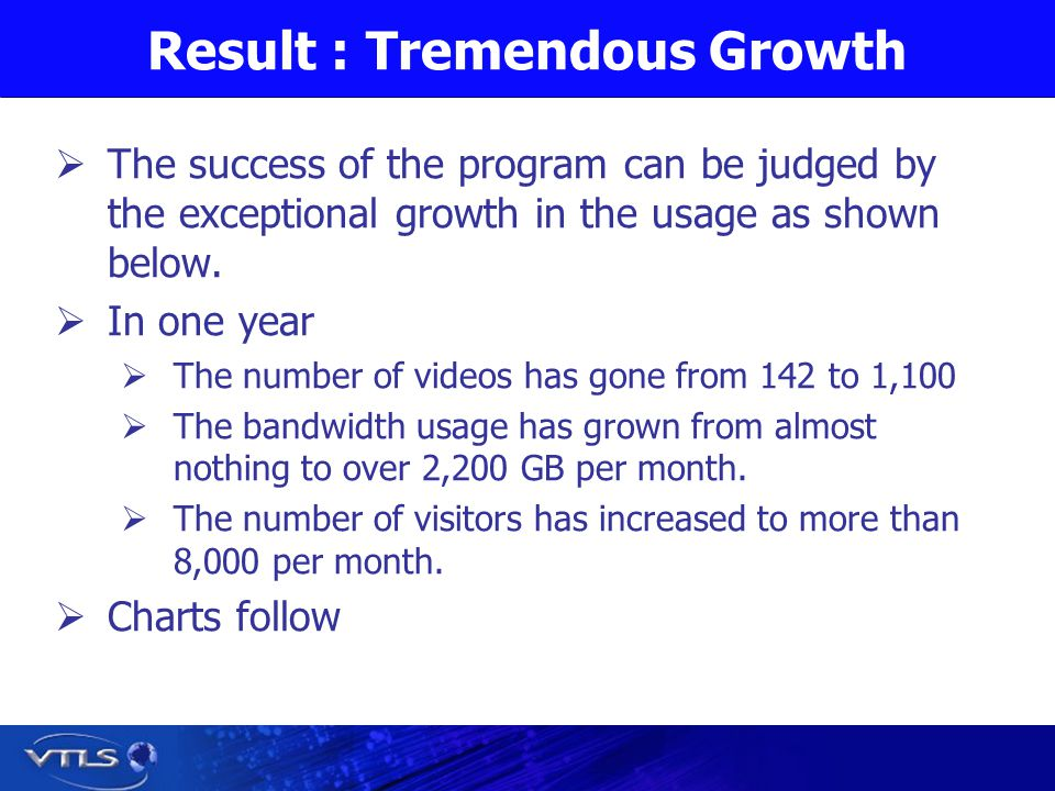 Result : Tremendous Growth The success of the program can be judged by the exceptional growth in the usage as shown below. In one year The number of v