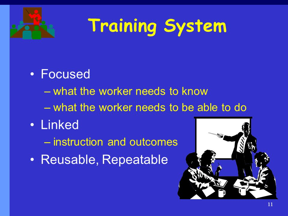 Training System Focused –what the worker needs to know –what the worker needs to be able to do Linked –instruction and outcomes Reusable, Repeatable 11