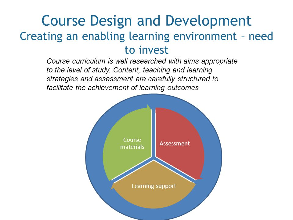 Course Design and Development Creating an enabling learning environment – need to invest Course curriculum is well researched with aims appropriate to the level of study.