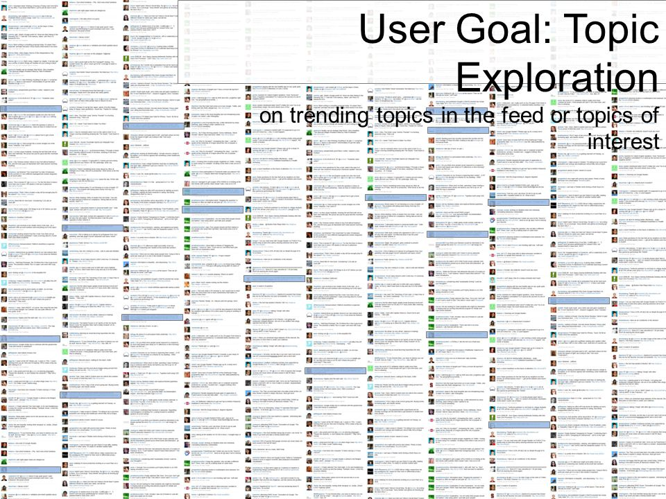 User Goal: Topic Exploration on trending topics in the feed or topics of interest