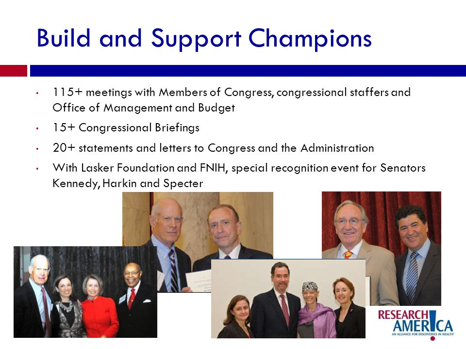 Build and Support Champions 115+ meetings with Members of Congress, congressional staffers and Office of Management and Budget 15+ Congressional Briefings 20+ statements and letters to Congress and the Administration With Lasker Foundation and FNIH, special recognition event for Senators Kennedy, Harkin and Specter