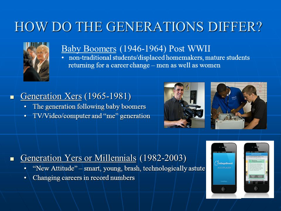 HOW DO THE GENERATIONS DIFFER.